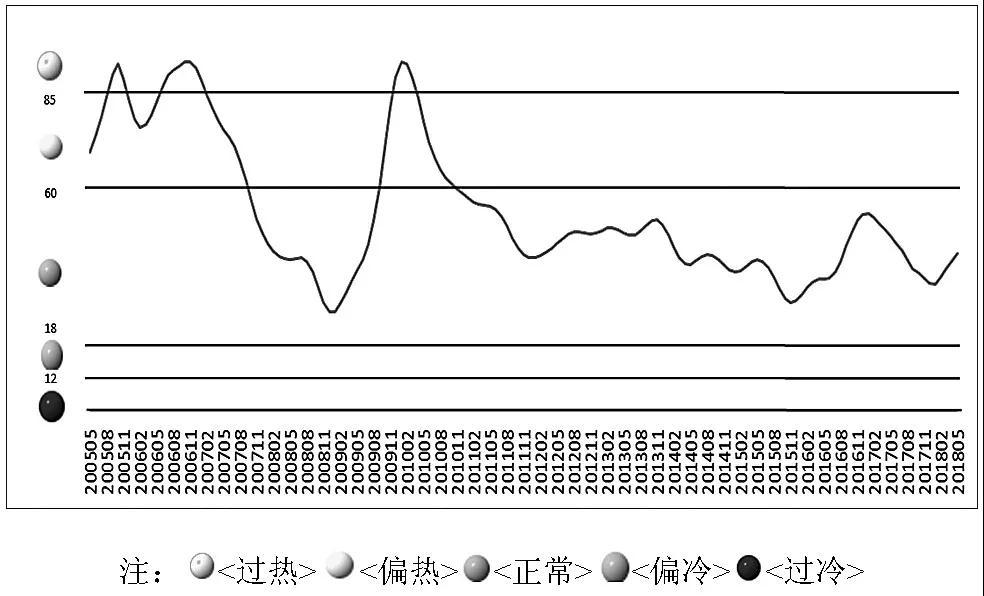 铅锌产业运行特点及近期运行趋势判断