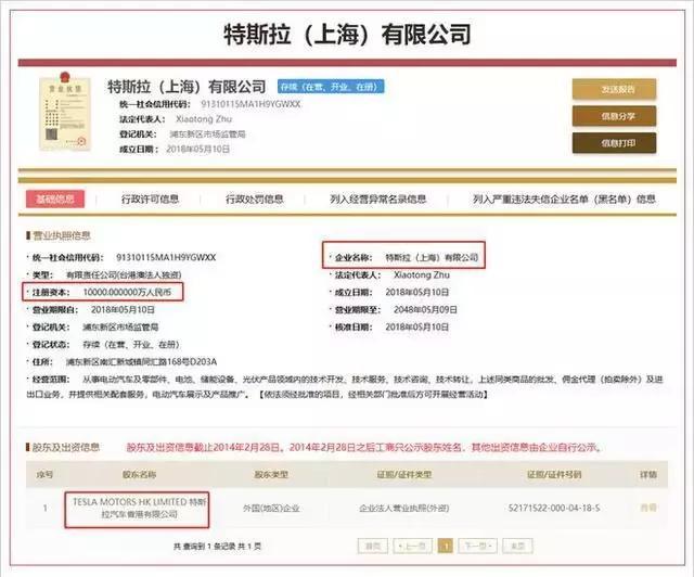 特斯拉与上海临港管委会、临港集团签署投资协议,在临港地区独资建厂
