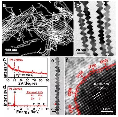 可作为加氢反应选择性控制器的多组分铂基Z形纳米线