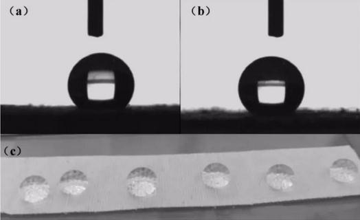 超疏水织物研究:水洗、摩擦对织物疏水性能的影响