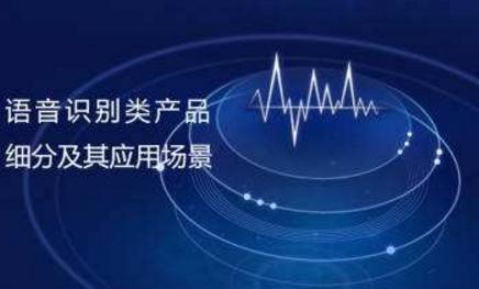 文字翻译与语音识别技术目前应用现状