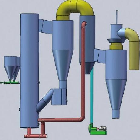 煤炭间接液化核心技术及关键装备重大创新