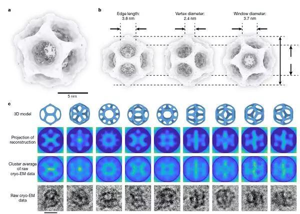TEM在催化材料、锂离子电池、忆阻器、自组装纳米材料等方面的应用进展
