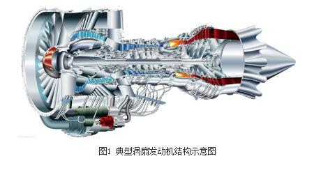 高负荷压气机康达喷气流动控制方法研究进展
