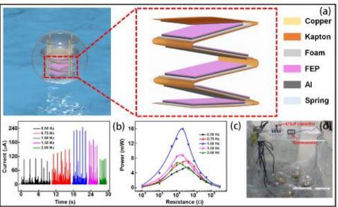 一种可以高效收集水波能的球形摩擦纳米发电机