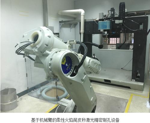 商用航空发动机带热障涂层火焰筒超短脉冲激光精密制孔设备及全套加工工艺