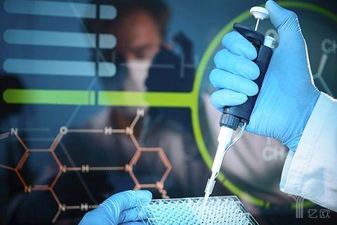 基因检测产业发展现状与临床应用难点