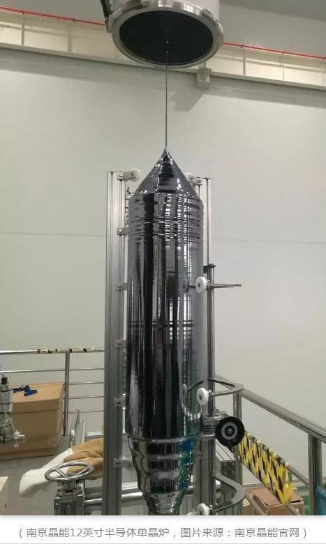 我国半导体单晶炉国产化现状分析