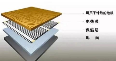 电热膜与发热电缆的区别