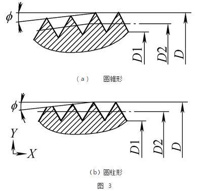 挤压丝锥在连杆生产中的应用