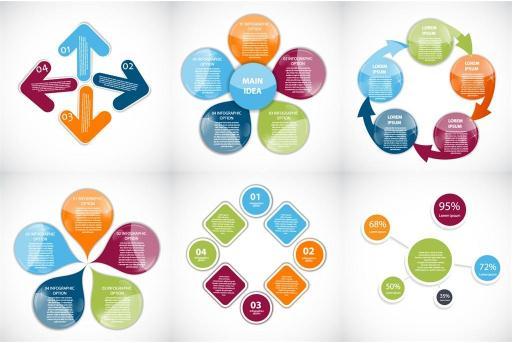 区块链技术可以为数字广告行业做些什么?
