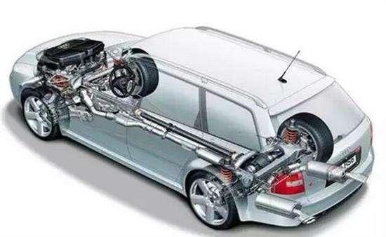 157家汽车行业上市公司出售资产,聚焦主业