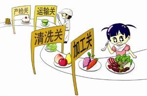 《餐饮服务食品安全操作规范(修订版)》解读