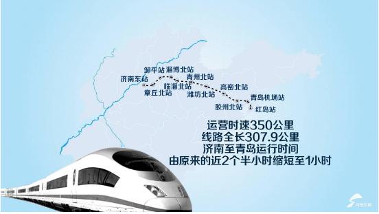济青高铁将通车 可使北京可达青岛时间缩减一半