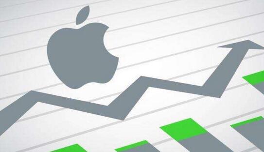 苹果市值超10170亿美元