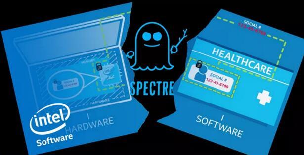 英特尔处理器新漏洞主要在SGX软件防护扩展技术中