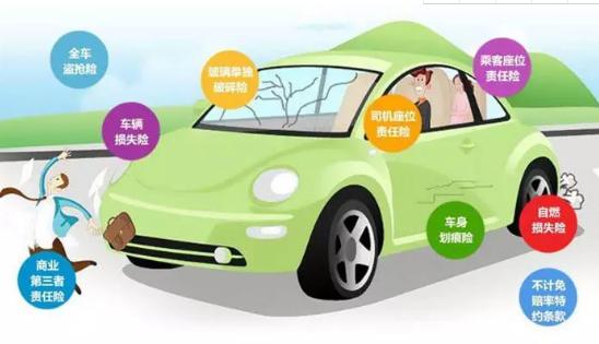 新能源汽车保险成为矛盾重灾区 专属保险能否就此改变?