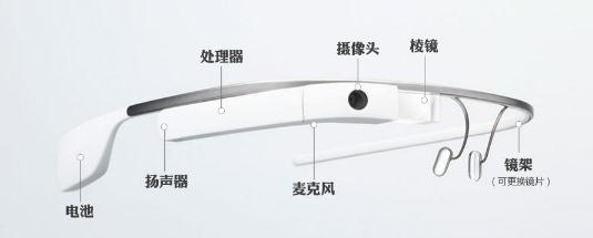 谷歌眼镜应用于治疗自闭儿童
