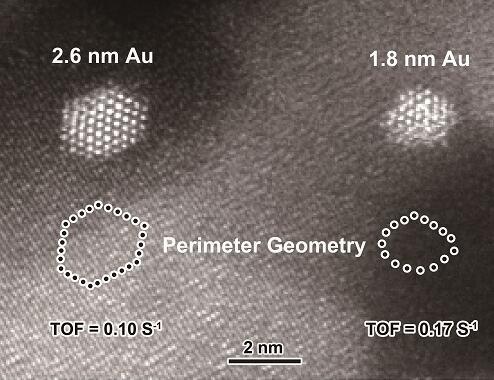 金-氧化铁(Au-Fe2O3)界面结构、催化性能研究进展