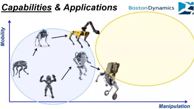 波士顿动力公司准备大量生产机器狗SpotMini