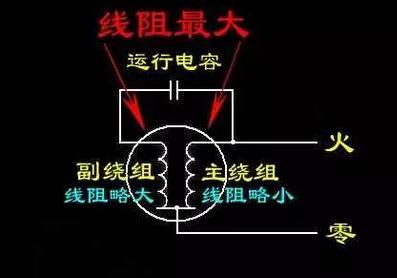 单相电机的工作原理、分类、判断方法、换向与接线
