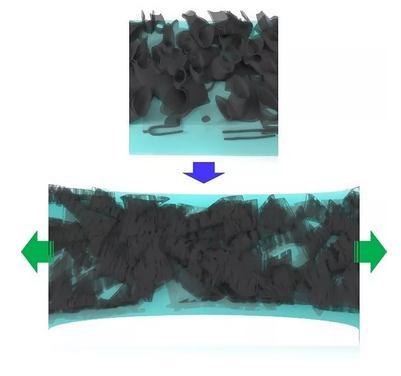 三维石墨烯/PDMS复合薄膜应变传感器兼具高灵敏度和广应变范围