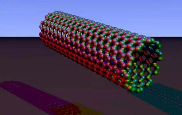 基于碳纳米管的传感器:打造新型智能织物!