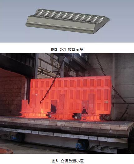螺母柱熱處理工藝技術方案