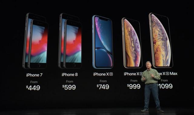 苹果新手机:6.5寸iPhoneXs Max,5.8寸iPhone Xs,6.1寸iPhone XR