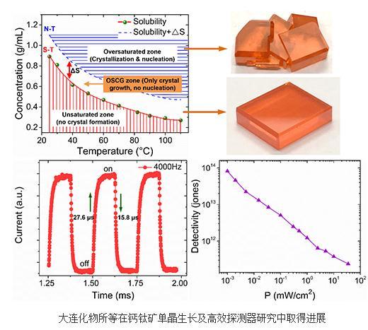 低温梯度结晶生长方法得到高质量CH3NH3PbBr3钙钛矿单晶