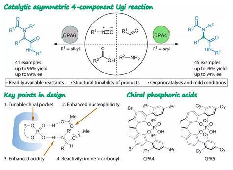 怎样实现Ugi四组分反应立体化学的有效控制