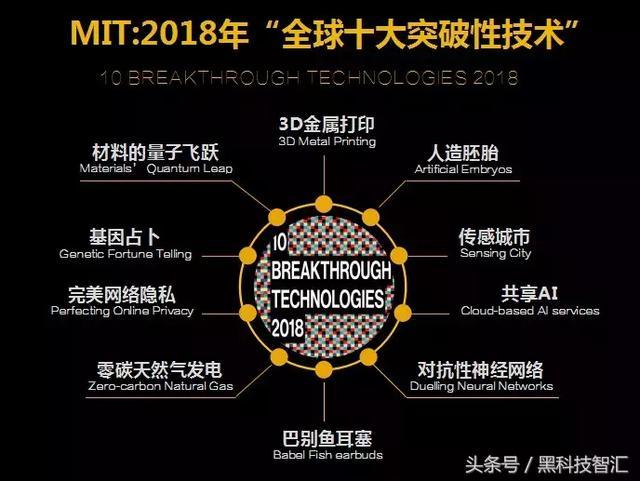 MIT:2018年十大突破性技术