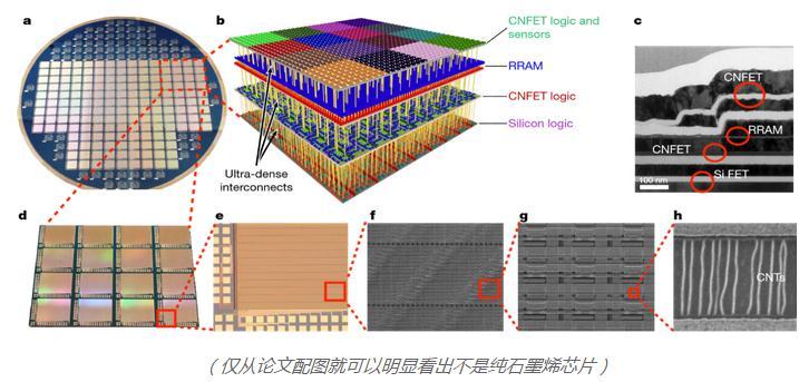 石墨烯3D芯片是什么?