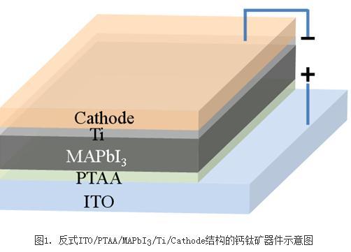 一种无有机电子传输层的新型高效钙钛矿太阳能电池