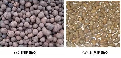 陶粒轻集料微孔泡沫混凝土自保温砌块(研制与应用)