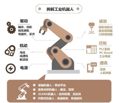 浙江省工业机器人质检中心成立