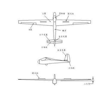 """如何让机械滑翔机学会像鸟儿一样""""翱翔"""""""