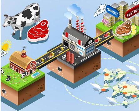 区块链技术为食品安全追溯系统提供新的解决方案