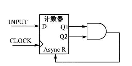 抗故障C元件——应用于异步电路设计中的基本逻辑整流器