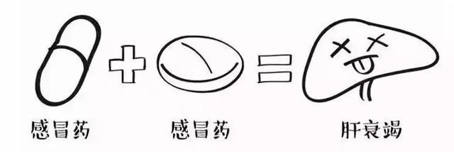 同时服用罗红霉素缓释胶囊与复方甲氧那明胶囊会致人茶碱中毒