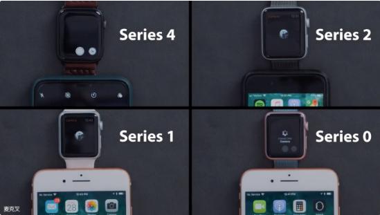 五代Apple Watch速度对比测试 哪个更厉害?