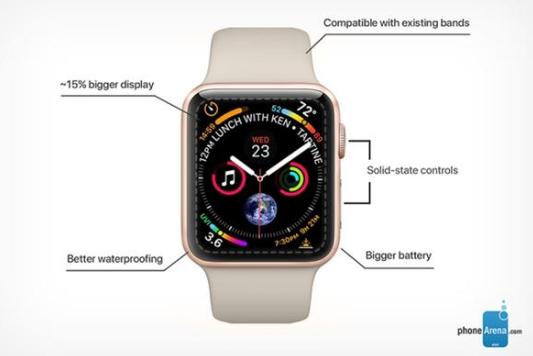 美分析师称apple Watch或将冲击珠宝成轻奢新贵