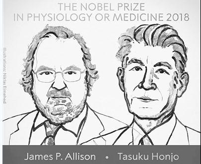 2018年度诺贝尔奖名单揭晓!分析2018年诺奖得主的引文影响力