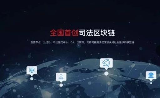 杭州互联网法院司法区块链正式上线运行
