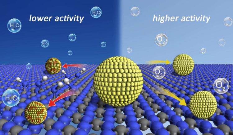 A * STAR研究发现钴基催化剂可用于工业制氢