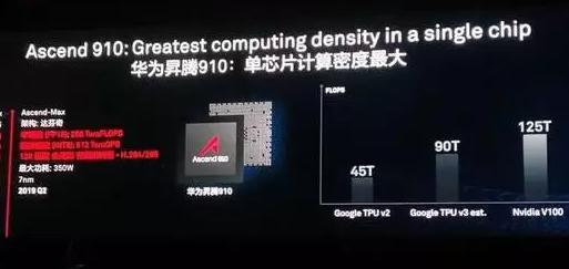 最新消息:华为最新AI芯片发布