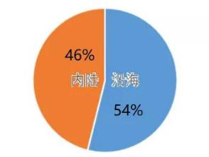 全球内陆和沿海核电机组数量统计