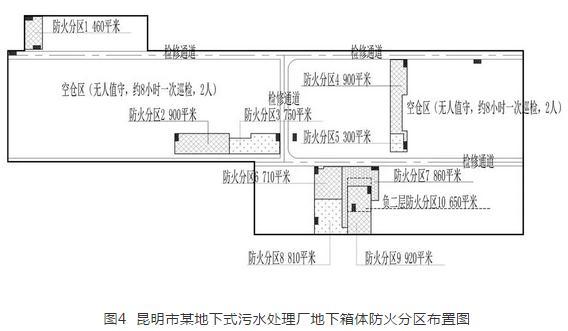 某地下式污水处理厂的消防设计方案