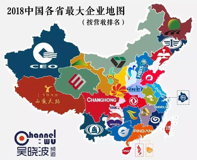 中国各省最大企业居然没有一家互联网公司