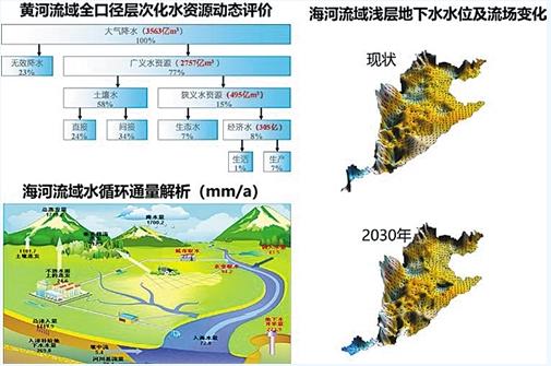 中国水利水电事业励精图治60年谱写精彩华章